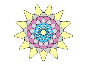 stellabimbiprova